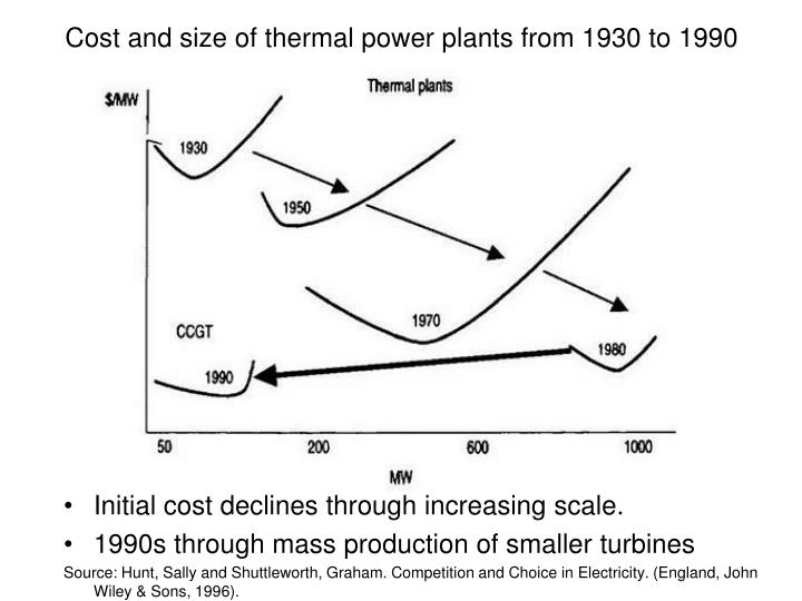 Cost and size of thermal power plants from 1930 to 1990