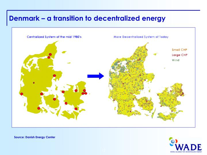 Denmark – a transition to decentralized energy