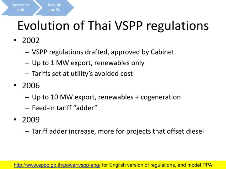 Evolution of Thai VSPP regulations