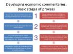 developing economic commentaries basic stages of process