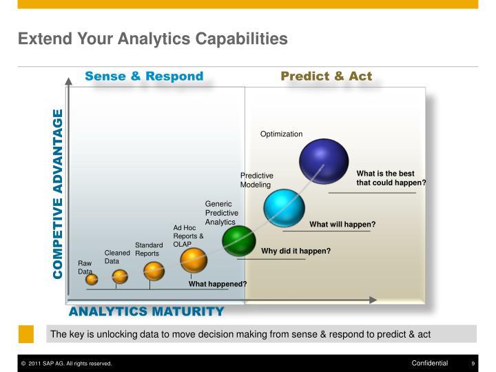Extend Your Analytics Capabilities