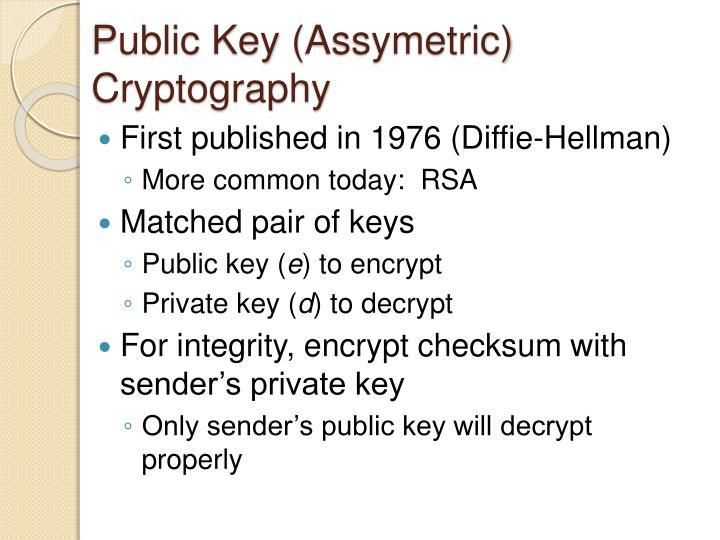 Public Key (