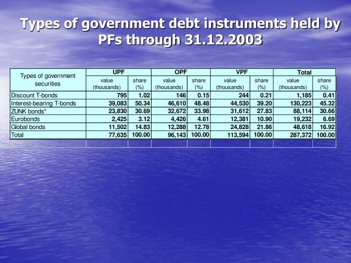 Types of government debt instruments held by PFs through