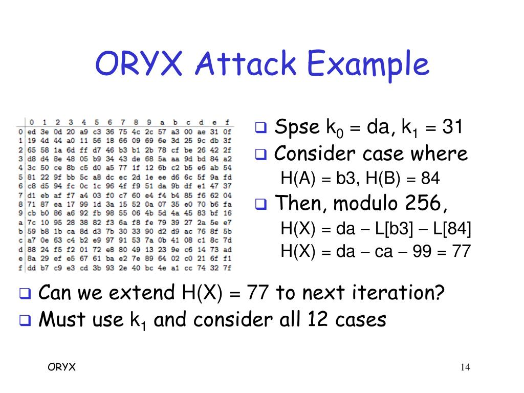 ORYX Attack Example