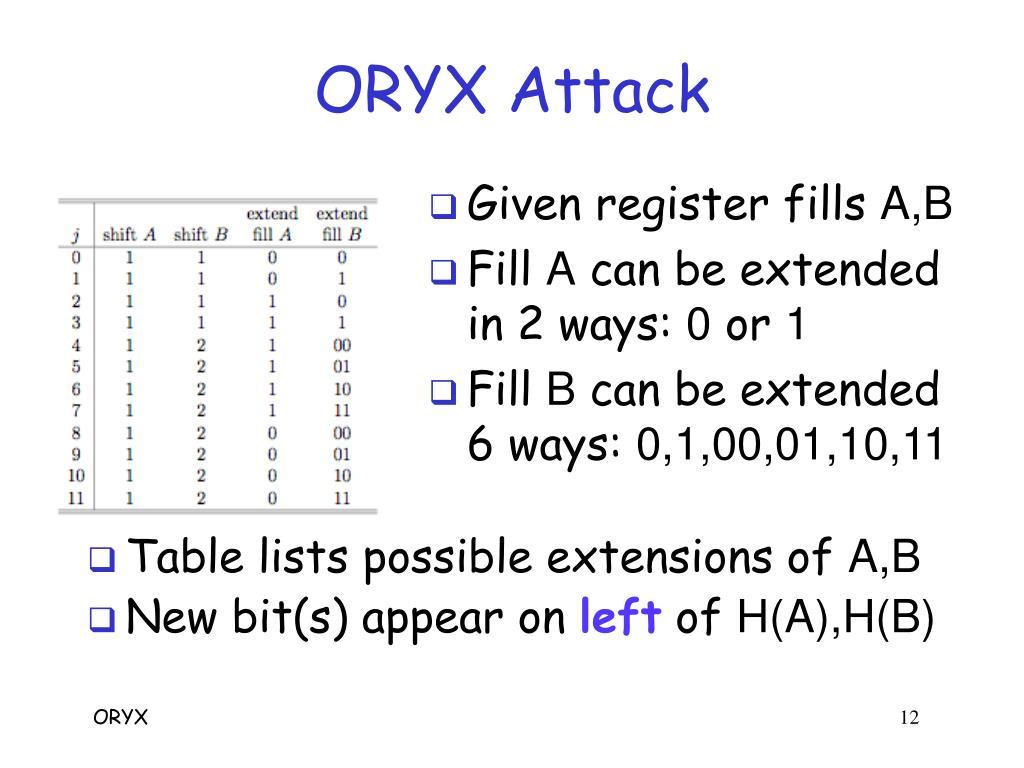 ORYX Attack