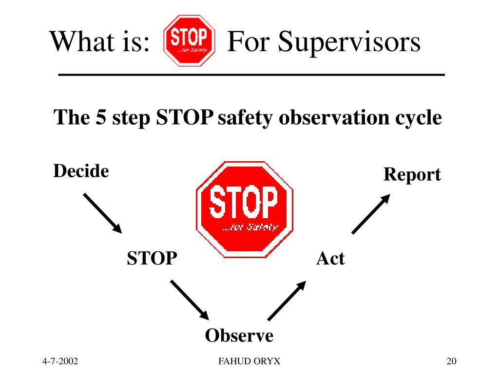 The 5 step STOP safety observation cycle