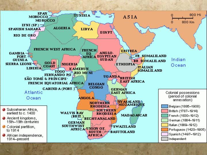 Colonization in Africa