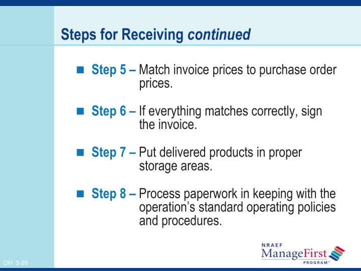 Steps for Receiving