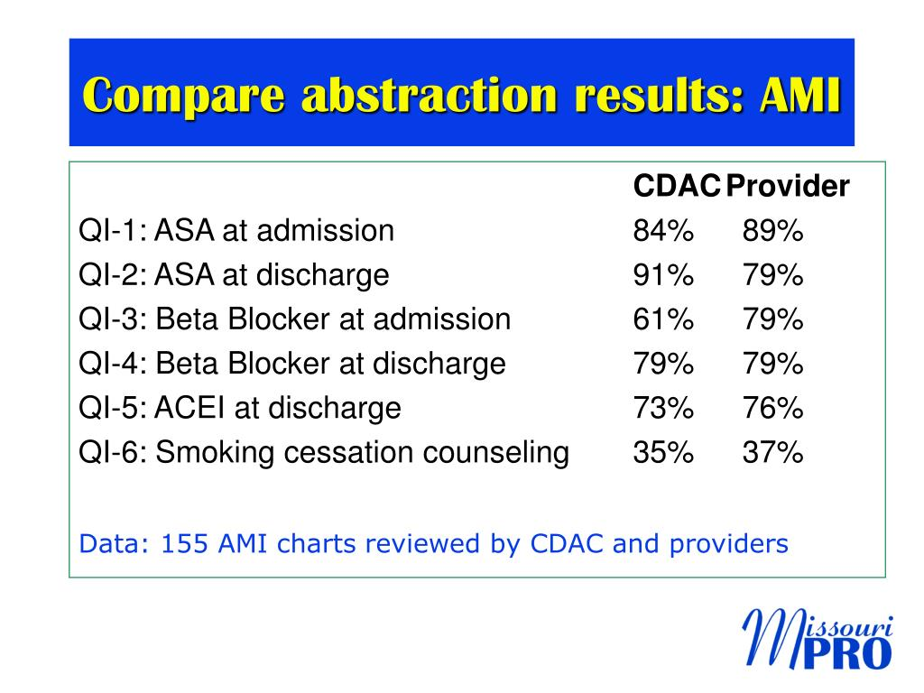 Compare abstraction results: AMI