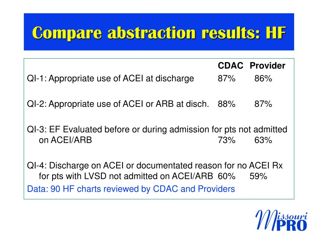 Compare abstraction results: HF