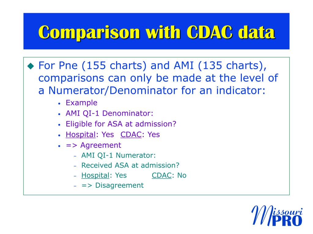 Comparison with CDAC data
