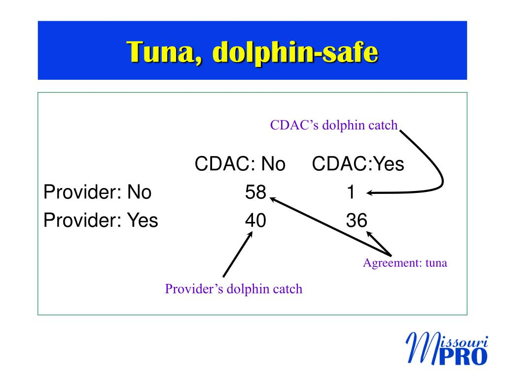 Tuna, dolphin-safe