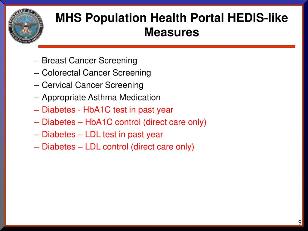 MHS Population Health Portal HEDIS-like Measures