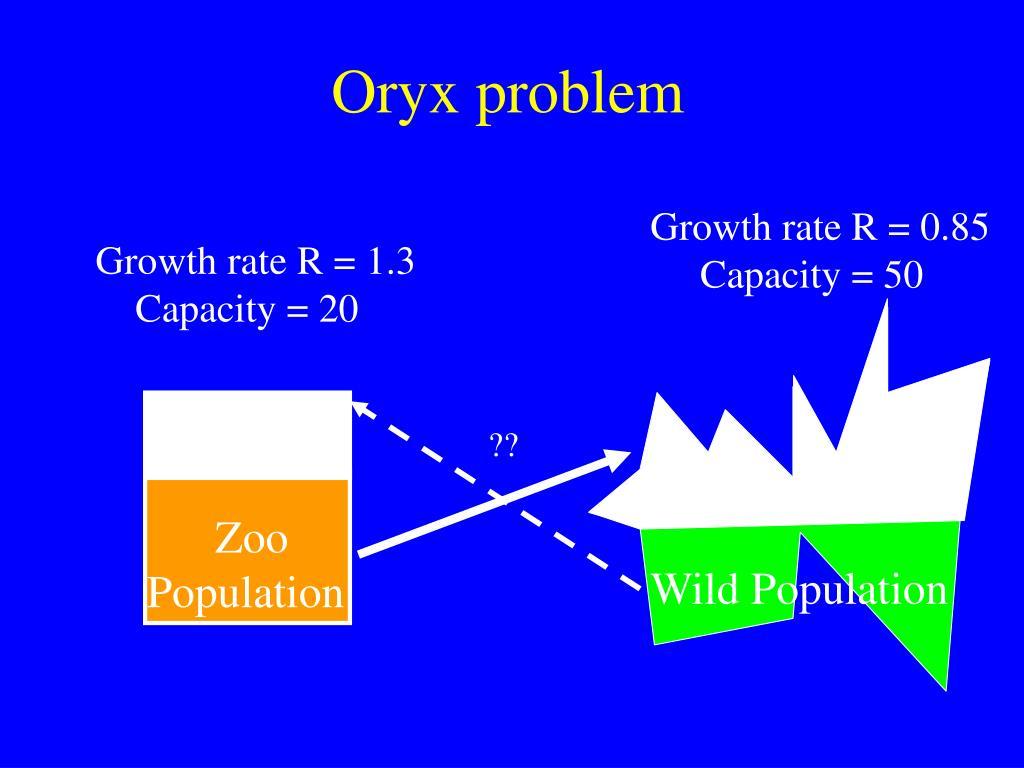 Oryx problem