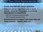 oef oif phase ii extract reporting december 2008