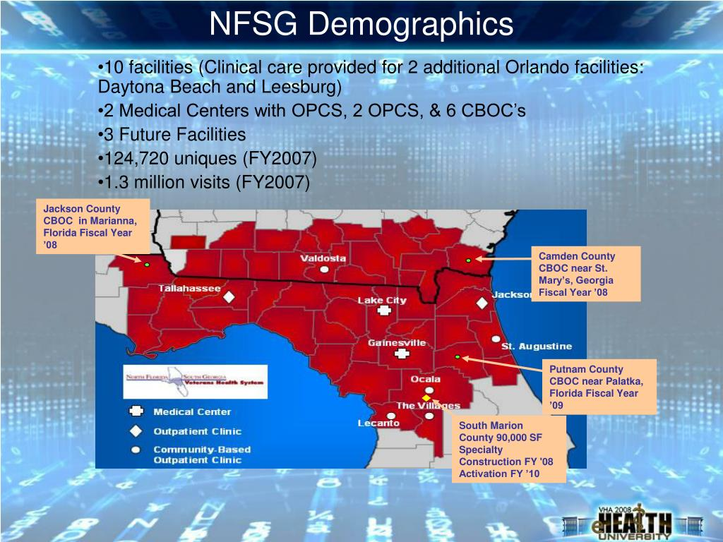 NFSG Demographics