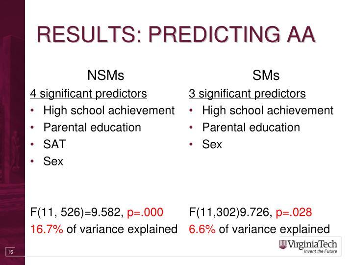 RESULTS: PREDICTING AA