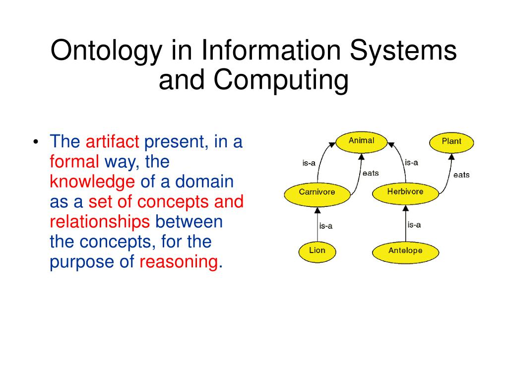 Ontology in Information Systems and Computing