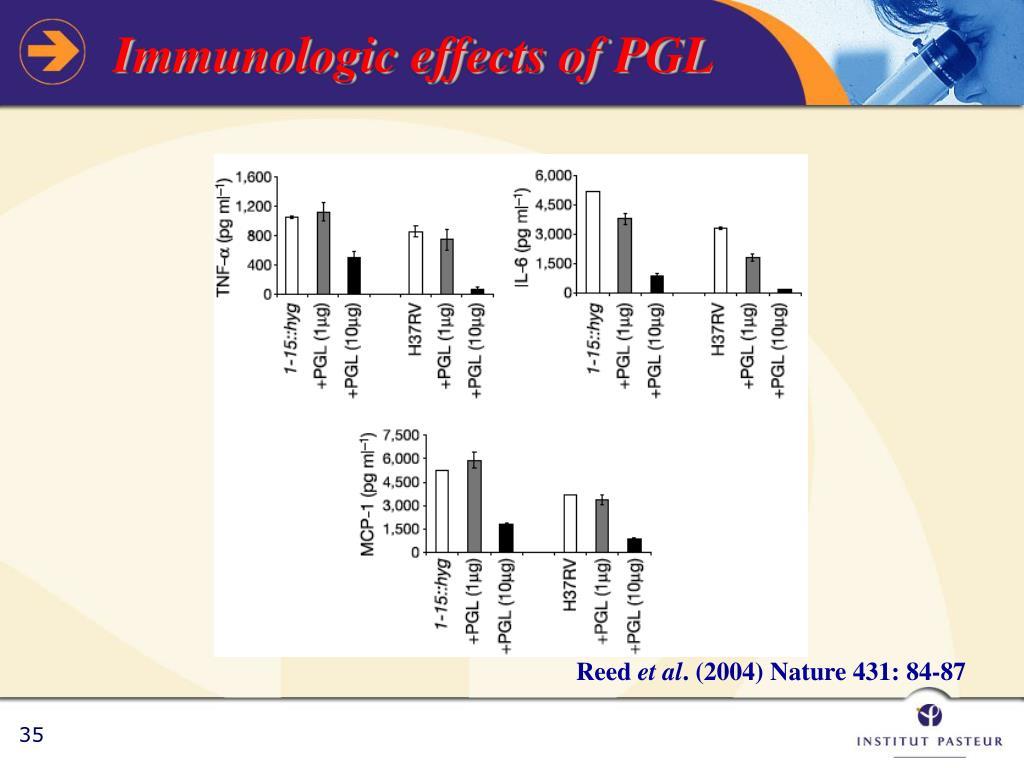 Immunologic effects of PGL