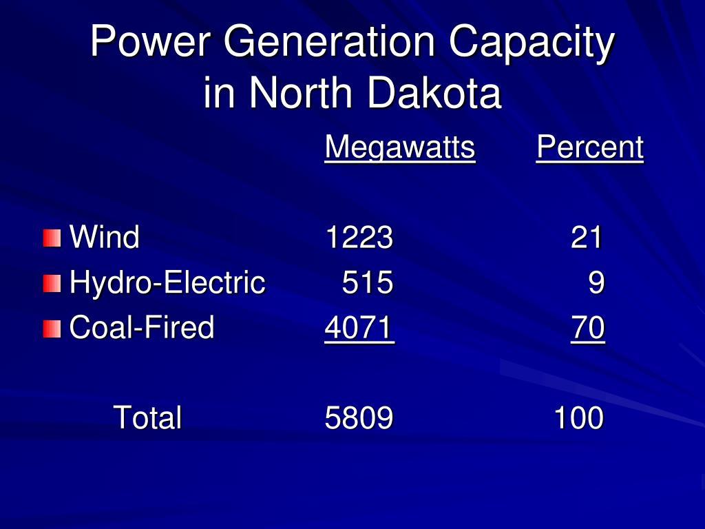 Power Generation Capacity