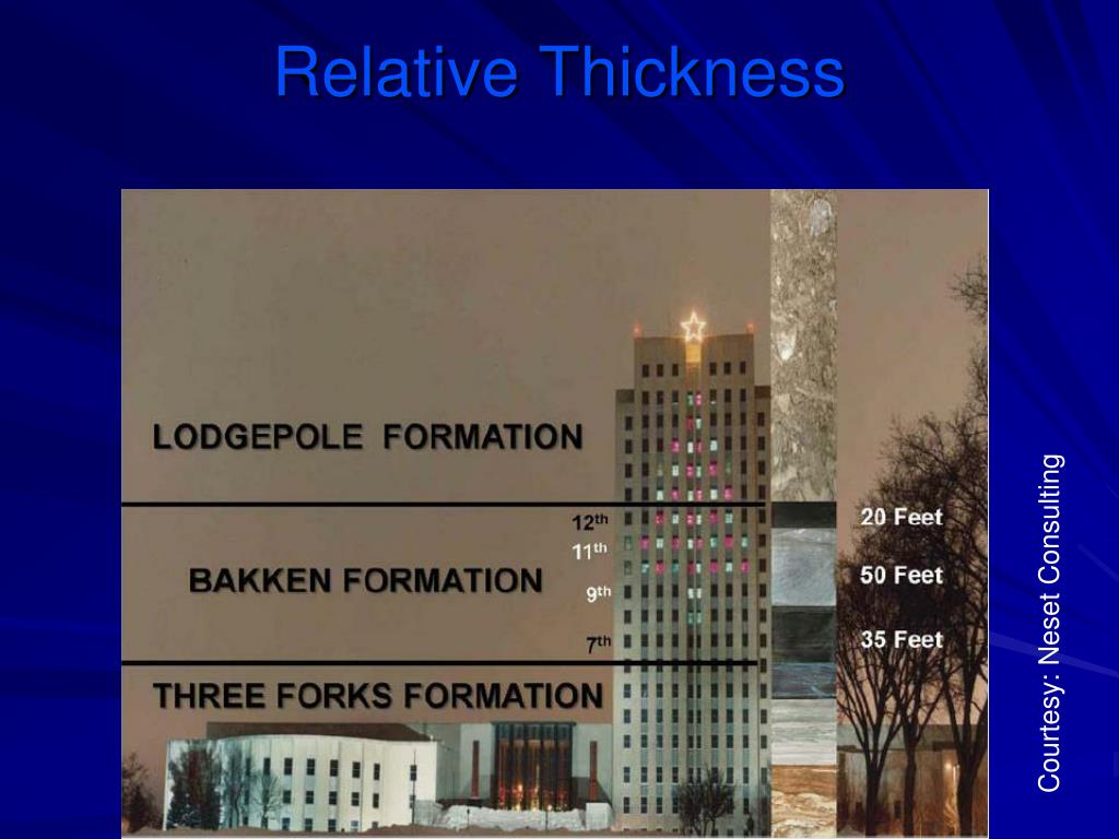 Relative Thickness