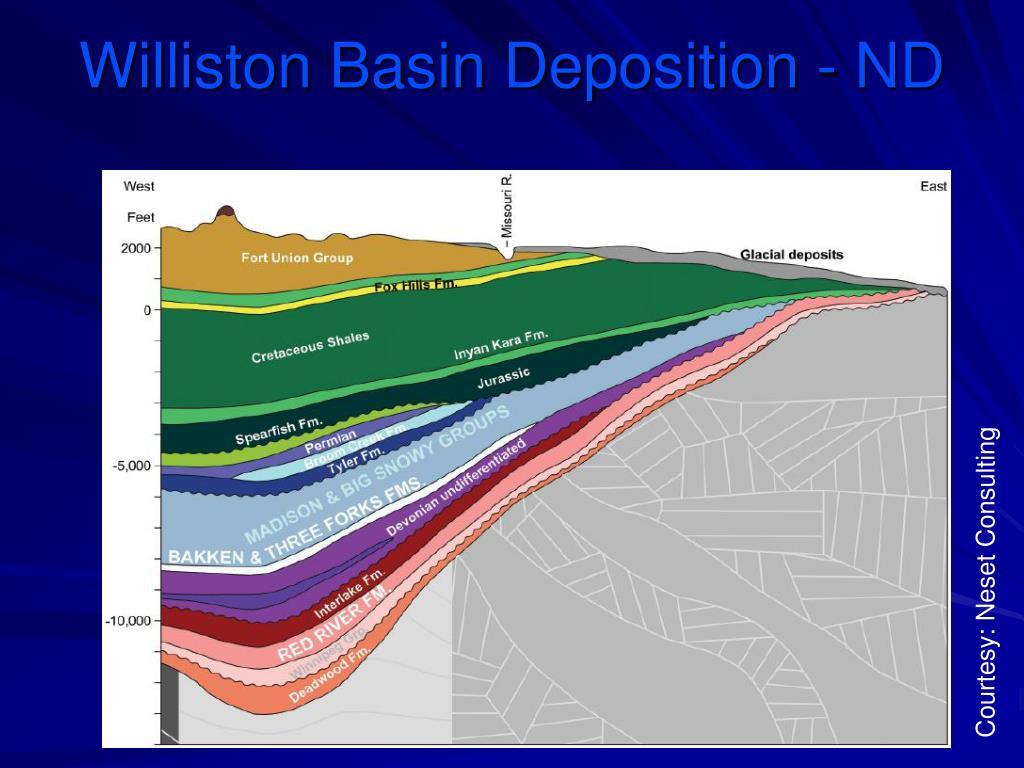 Williston Basin Deposition - ND