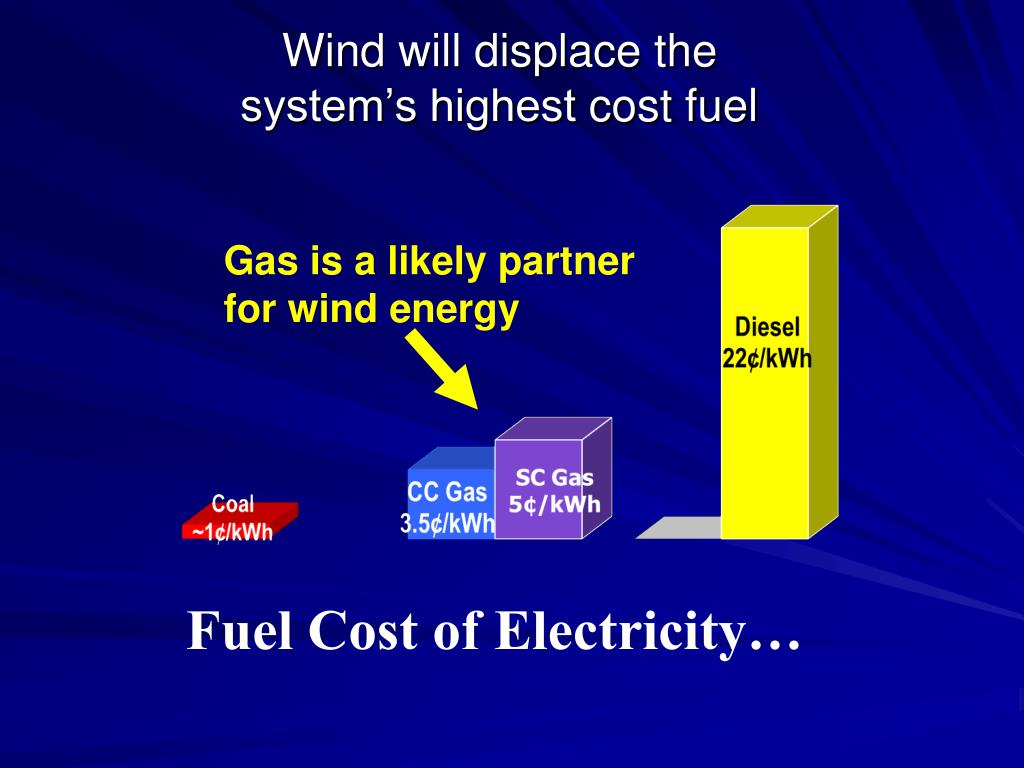 Gas is a likely partner for wind energy