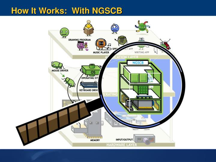 How It Works:  With NGSCB
