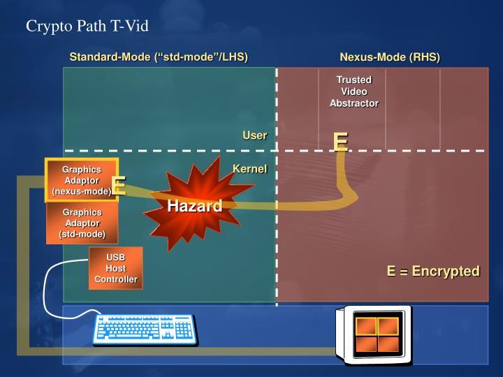 Crypto Path T-Vid