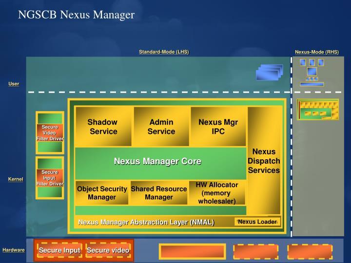 NGSCB Nexus Manager