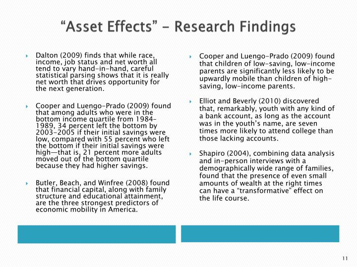 """Asset Effects"" - Research Findings"