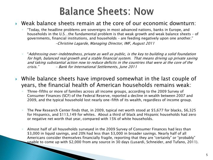 Balance Sheets: Now