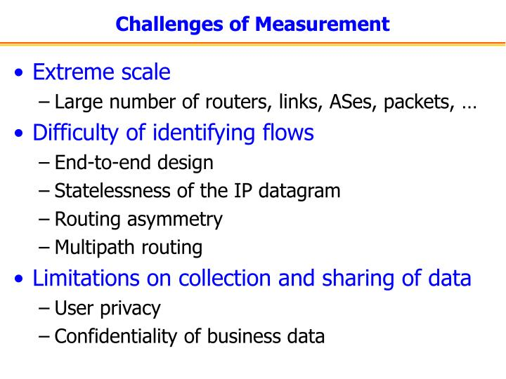 Challenges of Measurement