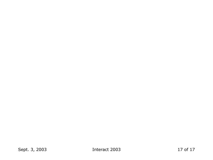 Interact 2003