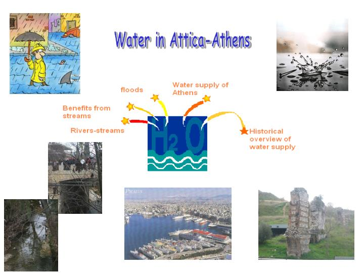 Water in Attica-Athens