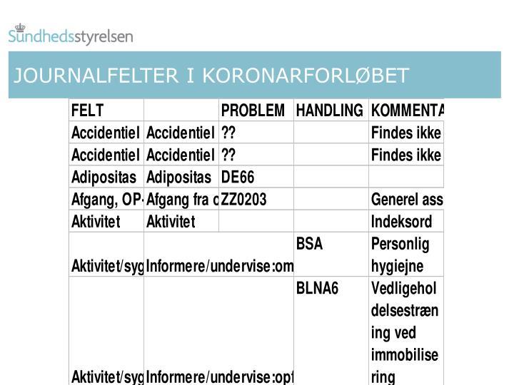 JOURNALFELTER I KORONARFORLØBET