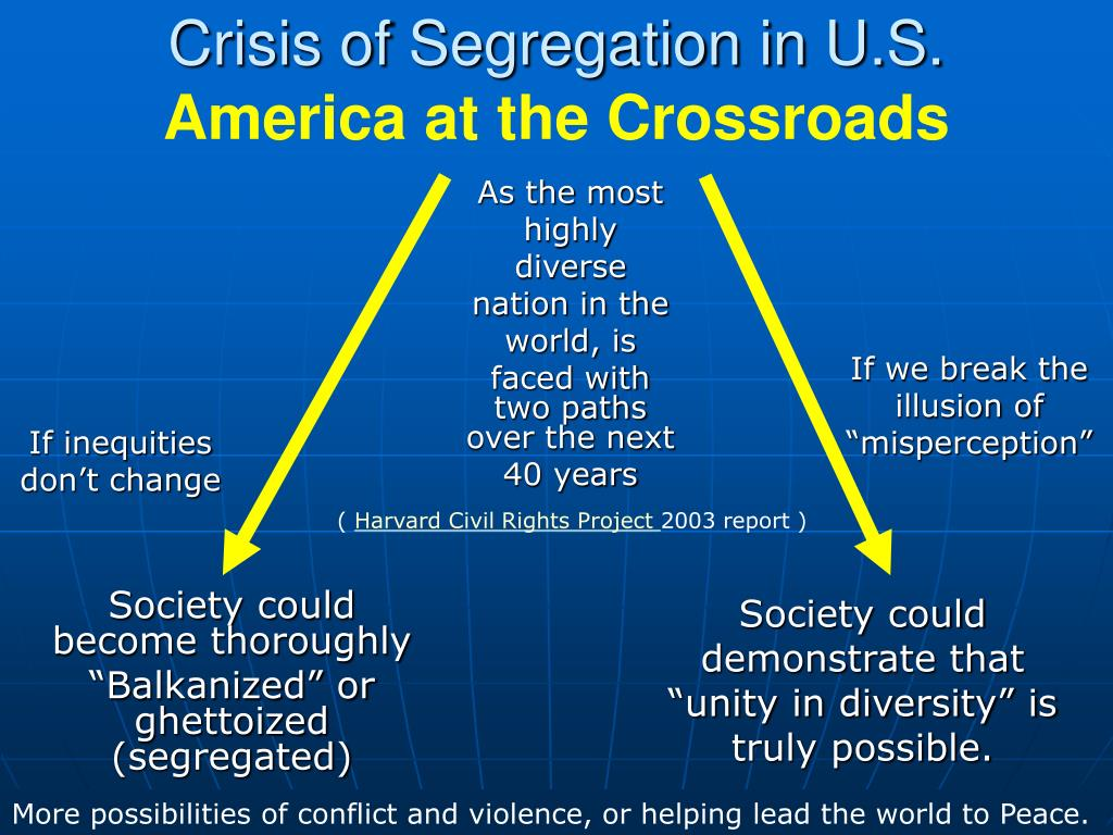 Crisis of Segregation in U.S.