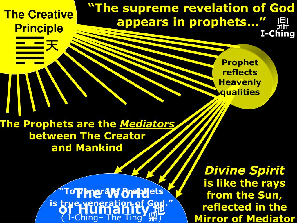 """The supreme revelation of God"