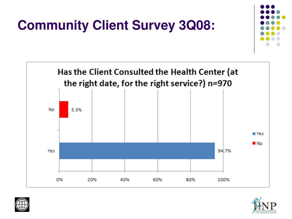 Community Client Survey 3Q08:
