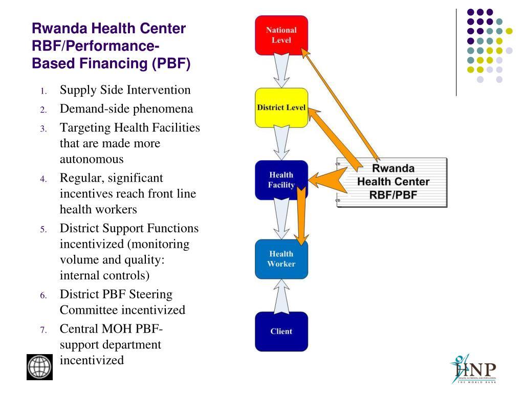 Rwanda Health Center