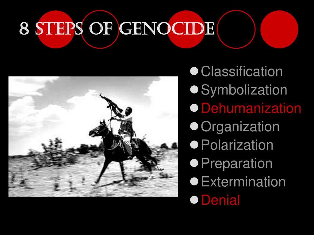 8 Steps of Genocide