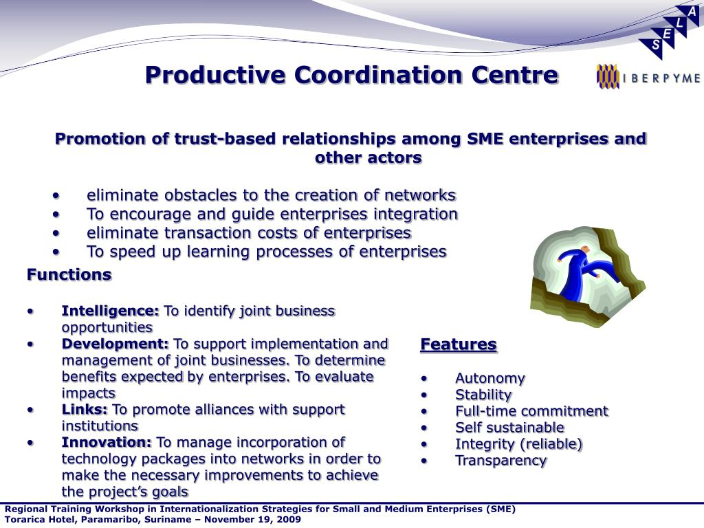 Productive Coordination Centre