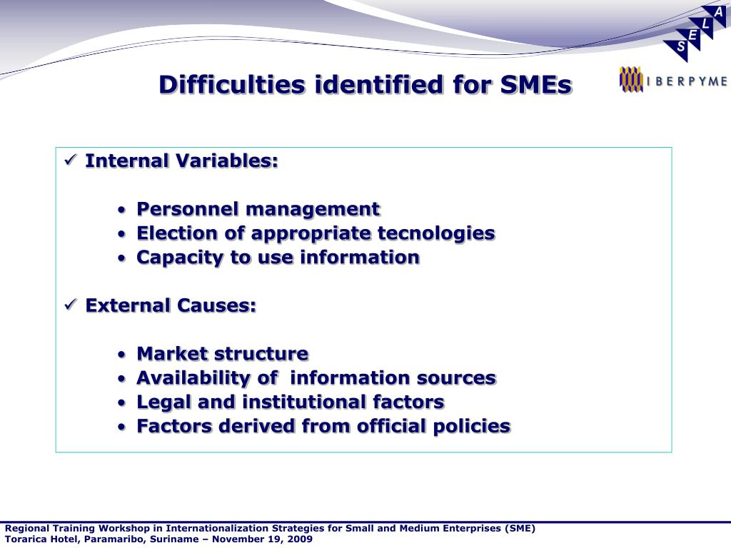 Difficulties identified for SMEs