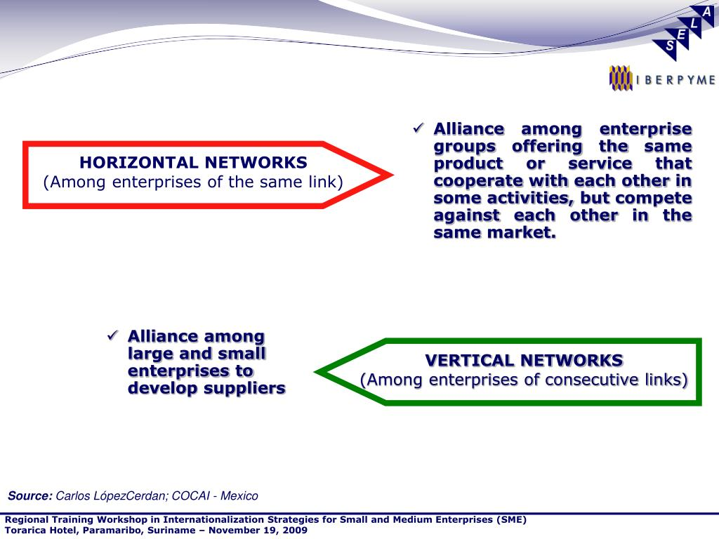 HORIZONTAL NETWORKS