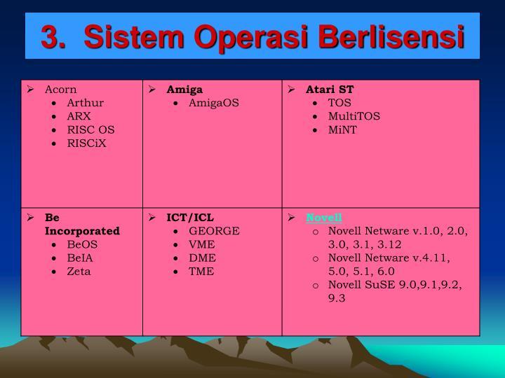 3.  Sistem Operasi Berlisensi