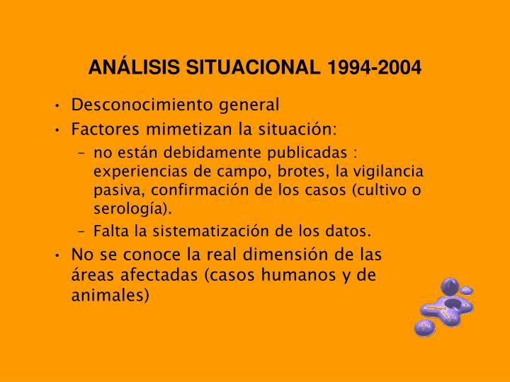ANÁLISIS SITUACIONAL 1994-2004