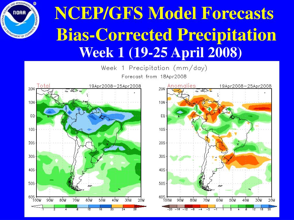 NCEP/GFS Model Forecasts