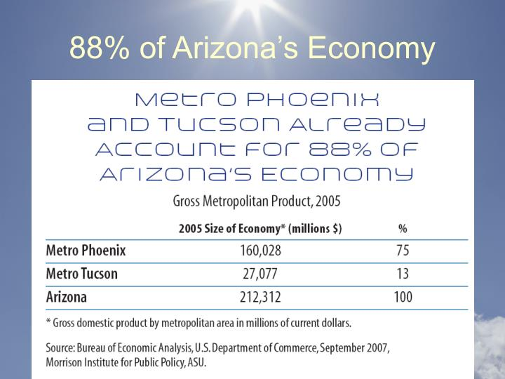 88% of Arizona's Economy
