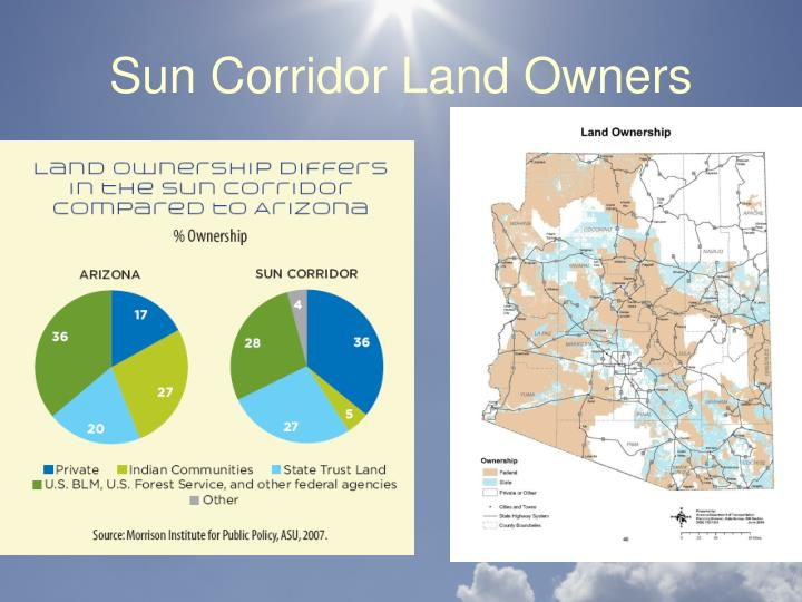 Sun Corridor Land Owners