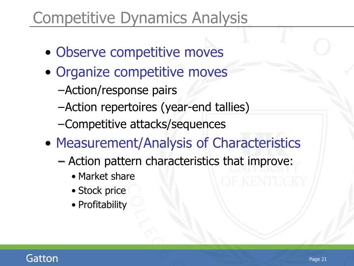Competitive Dynamics Analysis